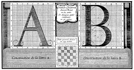 Romain du Roi, a typeface commissioned by King Louis XIV in 1692, for the exclusive use of the royal printer