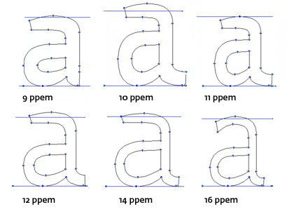 Outlines of Fedra Sans Screen at various sizes