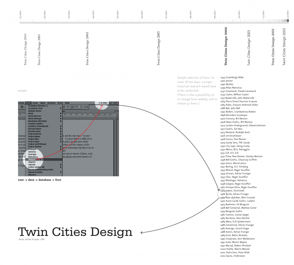 Typotheque: The history of History by Peter Biľak